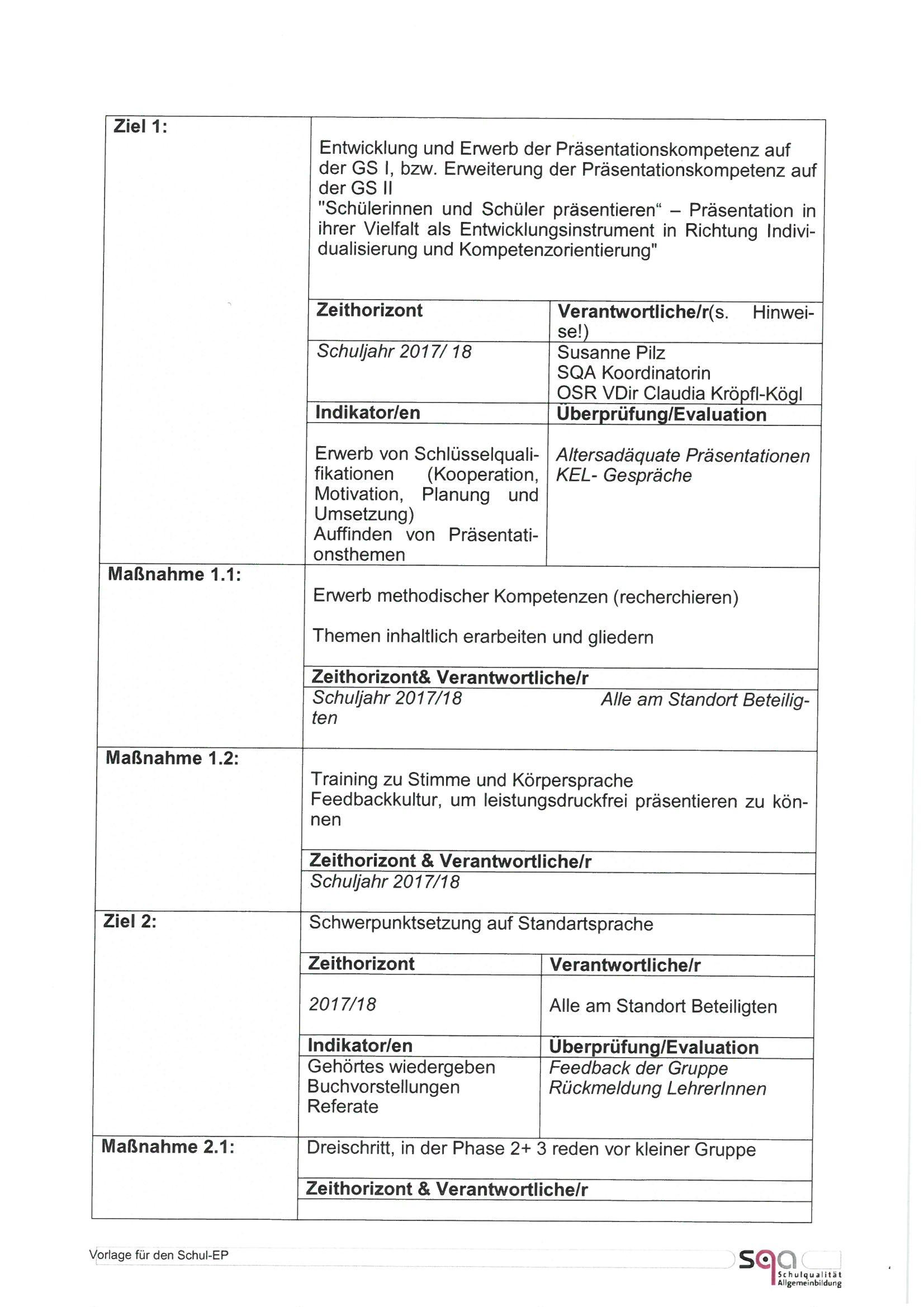 Gemütlich Skill Entwicklungsplan Vorlage Galerie - Beispiel Business ...