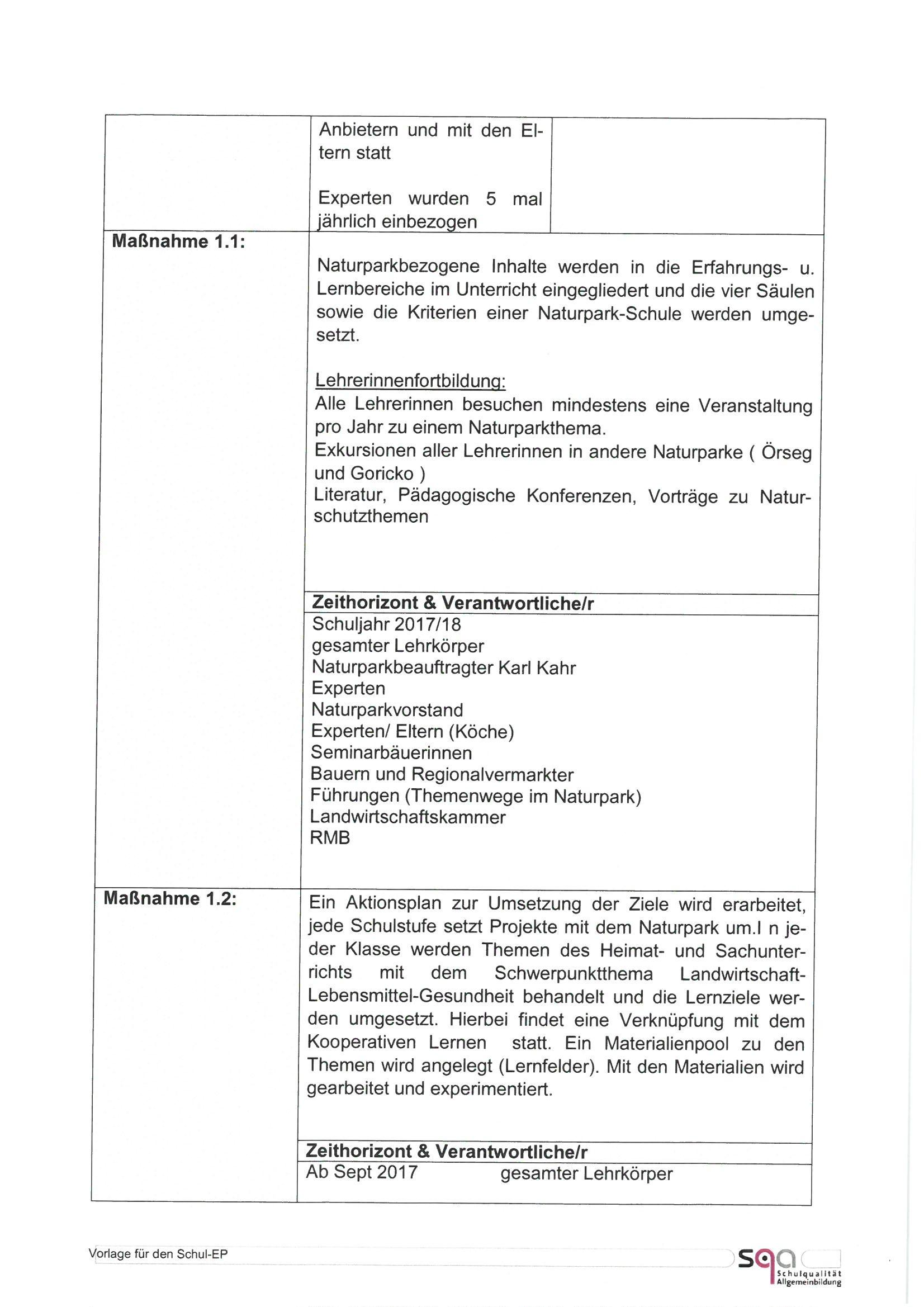 Ausgezeichnet Schule Aktionsplan Vorlage Bilder - Entry Level Resume ...